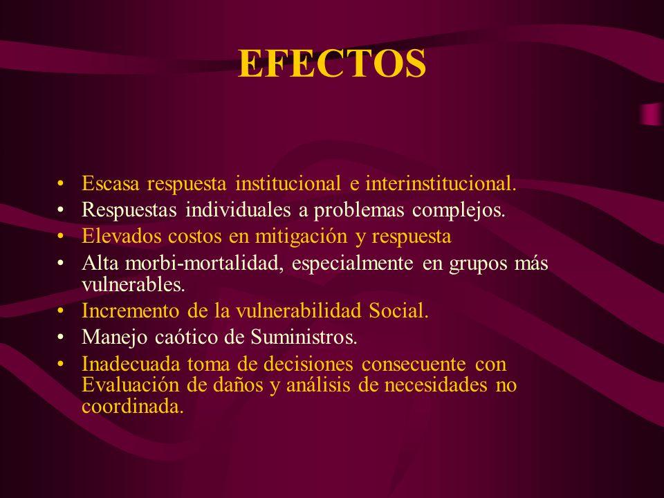 EFECTOS Escasa respuesta institucional e interinstitucional. Respuestas individuales a problemas complejos. Elevados costos en mitigación y respuesta