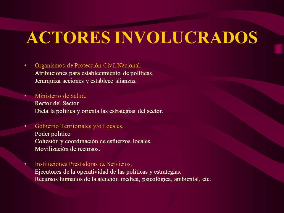 ACTORES INVOLUCRADOS Organismos de Protección Civil Nacional. Atribuciones para establecimiento de políticas. Jerarquiza acciones y establece alianzas