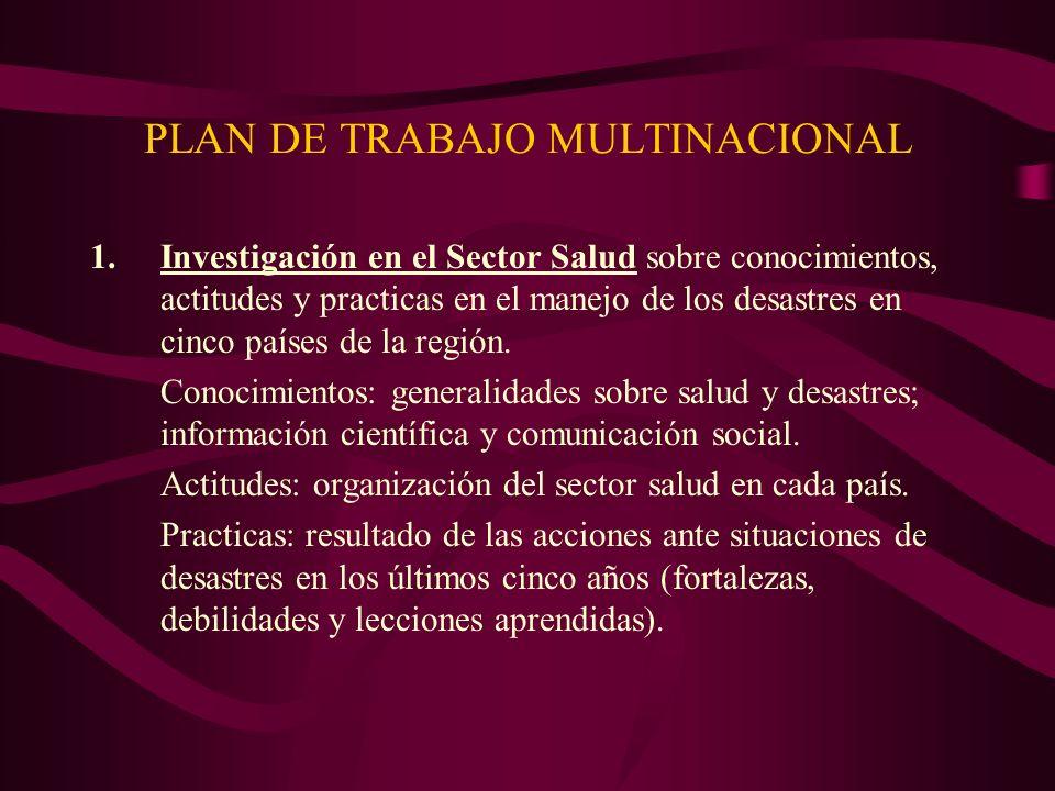PLAN DE TRABAJO MULTINACIONAL 1.Investigación en el Sector Salud sobre conocimientos, actitudes y practicas en el manejo de los desastres en cinco paí