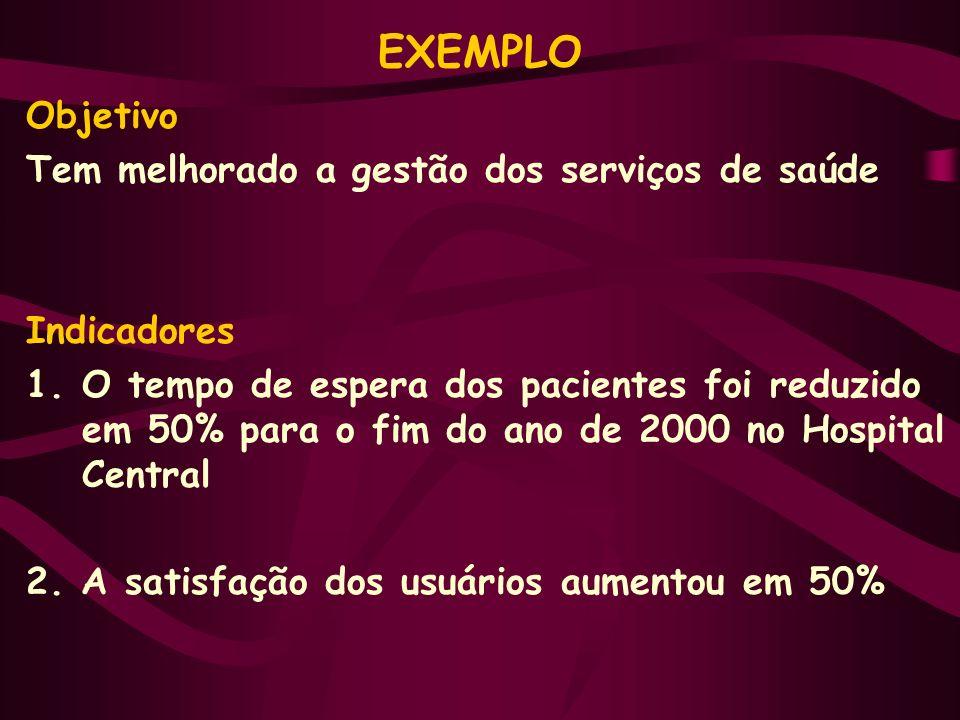 EXEMPLO Objetivo Tem melhorado a gestão dos serviços de saúde Indicadores 1.O tempo de espera dos pacientes foi reduzido em 50% para o fim do ano de 2000 no Hospital Central 2.