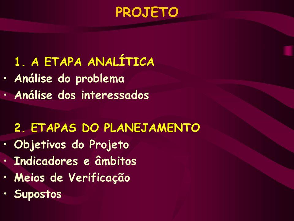 PROJETO 1. A ETAPA ANALÍTICA Análise do problema Análise dos interessados 2. ETAPAS DO PLANEJAMENTO Objetivos do Projeto Indicadores e âmbitos Meios d