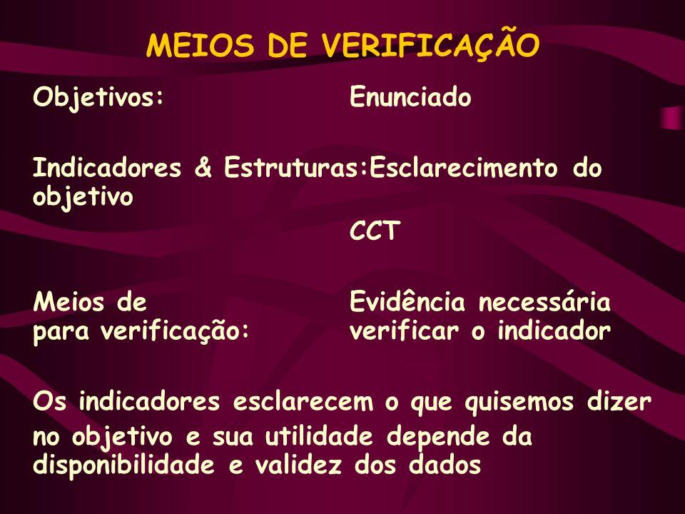 MEIOS DE VERIFICAÇÃO Objetivos:Enunciado Indicadores & Estruturas:Esclarecimento do objetivo CCT Meios de Evidência necessária para verificação: verif