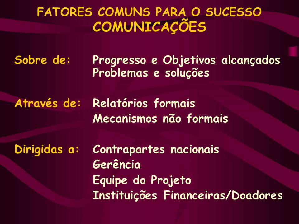 FATORES COMUNS PARA O SUCESSO COMUNICAÇÕES Sobre de:Progresso e Objetivos alcançados Problemas e soluções Através de:Relatórios formais Mecanismos não