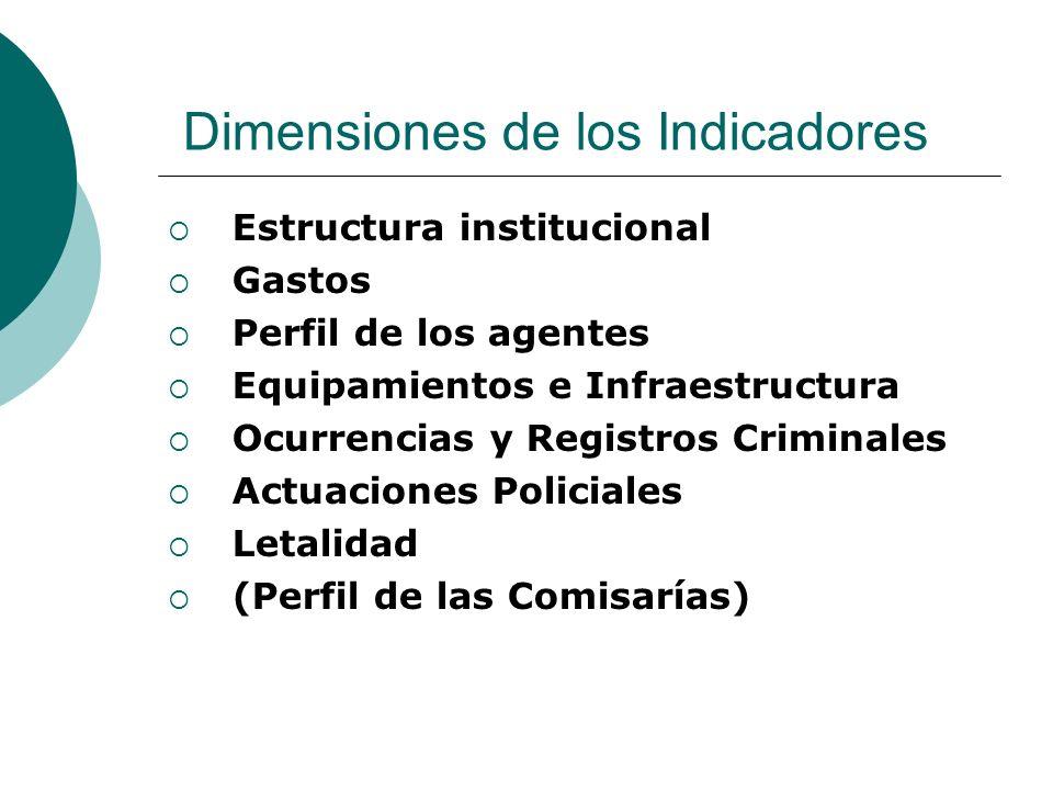 Dimensiones de los Indicadores Estructura institucional Gastos Perfil de los agentes Equipamientos e Infraestructura Ocurrencias y Registros Criminale