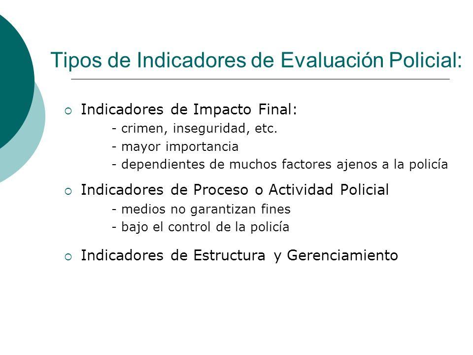 Tipos de Indicadores de Evaluación Policial: Indicadores de Impacto Final: - crimen, inseguridad, etc. - mayor importancia - dependientes de muchos fa