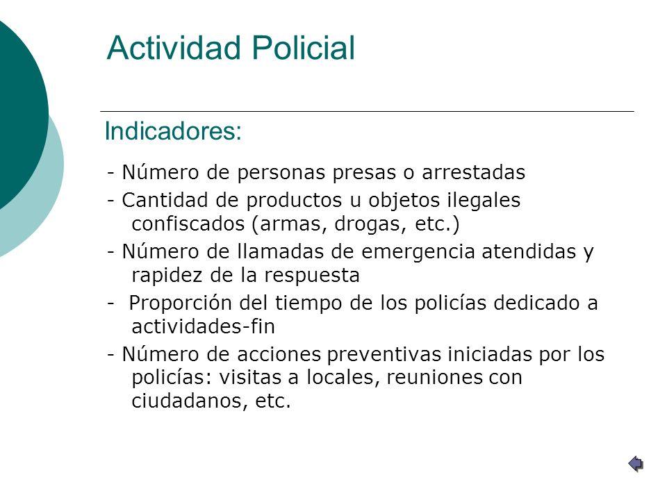 Actividad Policial - Número de personas presas o arrestadas - Cantidad de productos u objetos ilegales confiscados (armas, drogas, etc.) - Número de l