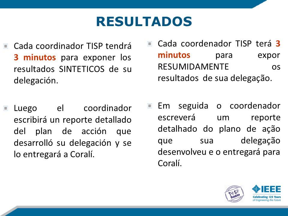 RESULTADOS Cada coordinador TISP tendrá 3 minutos para exponer los resultados SINTETICOS de su delegación.