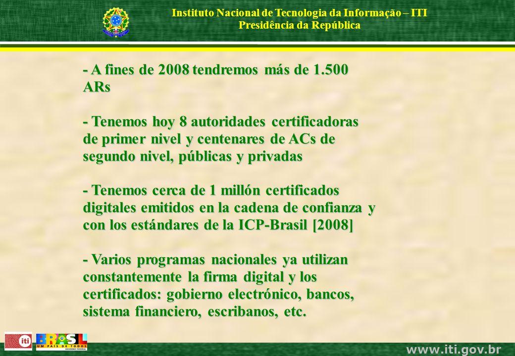 www.iti.gov.br Instituto Nacional de Tecnologia da Informação – ITI Presidência da República - A fines de 2008 tendremos más de 1.500 ARs - Tenemos hoy 8 autoridades certificadoras de primer nivel y centenares de ACs de segundo nivel, públicas y privadas - Tenemos cerca de 1 millón certificados digitales emitidos en la cadena de confianza y con los estándares de la ICP-Brasil [2008] - Varios programas nacionales ya utilizan constantemente la firma digital y los certificados: gobierno electrónico, bancos, sistema financiero, escribanos, etc.
