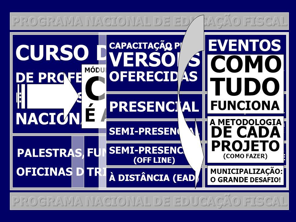 PROGRAMA DE EDUCAÇÃO FISCAL NA SRF PROJETO CURSO DE CAPACITAÇÃO DE DISSEMINADORES E MULTIPLICADORES DO PNEF