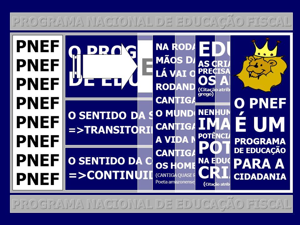 O PNEF NA RECEITA FEDERAL: O PNEF POR GESTÃO DE PROJETOS ALGUNS PROJETOS PROJETO NOS PASSOS DO ELEFANTINHO CAPACITAÇÃO EM TRIBUTAÇÃO, GESTÃO PÚBLICA, ORÇAMENTO PÚBLICO E RESPONSABILIDADE FISCAL (PARA VEREADORES, ALTA GESTÃO MUNICIPAL, SERVIDORES PÚBLICOS MUNICIPAIS E A SOCIEDADE EM GERAL) SEMANAS DE CIDADANIA CICLO DE PALESTRAS PNEF FECAM-RN CGU-TCU MPE-MPF CRC-CM-PM UNIVERSIDADES FÓRUNS DEBATES TEMÁTICOS EM CIDADANIA FISCAL A ESCOLINHA DO PROFESSOR LEÃO O DIA DO LEÃO COLÔNIA DE FÉRIAS: FILHO DE LEÃO, LEÃOZINHO É.