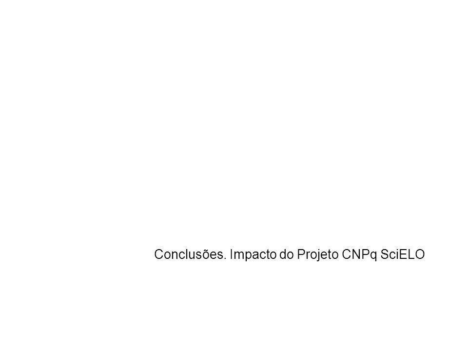 Conclusões. Impacto do Projeto CNPq SciELO