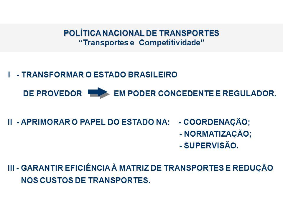 I - TRANSFORMAR O ESTADO BRASILEIRO DE PROVEDOR EM PODER CONCEDENTE E REGULADOR. II - APRIMORAR O PAPEL DO ESTADO NA: - COORDENAÇÃO; - NORMATIZAÇÃO; -