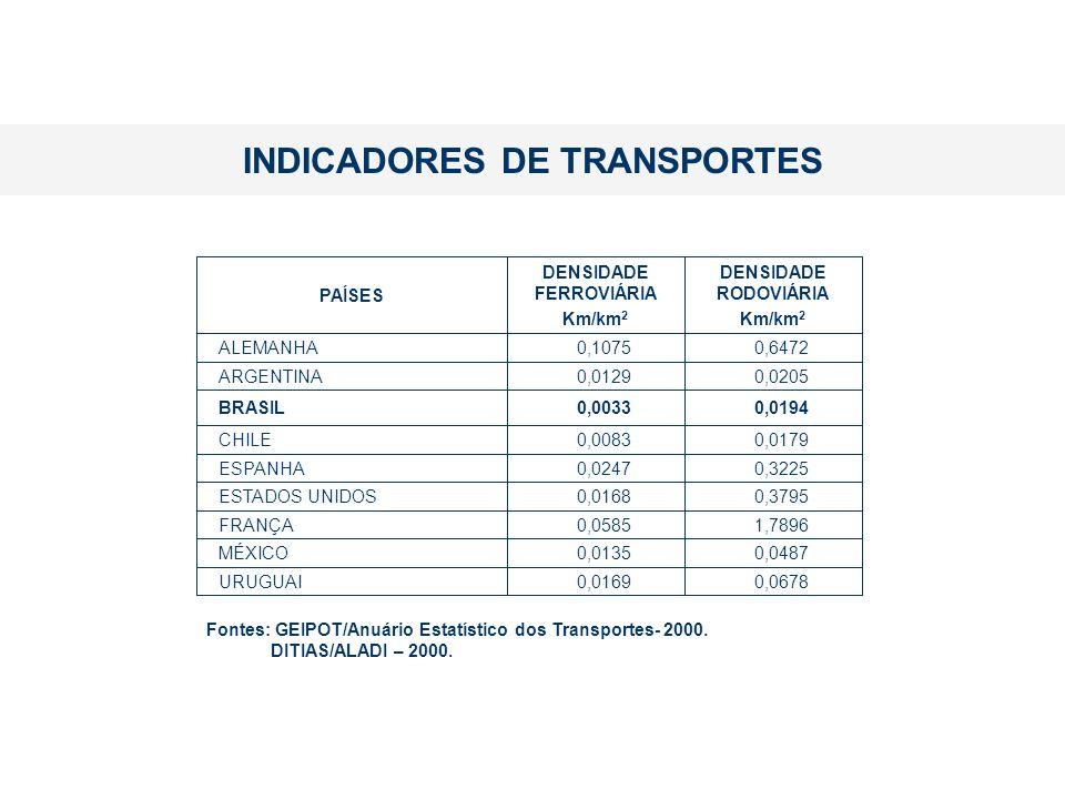 0,02050,0129 ARGENTINA 0,64720,1075 ALEMANHA 0,06780,0169 URUGUAI 0,04870,0135 MÉXICO 1,78960,0585 FRANÇA 0,37950,0168 ESTADOS UNIDOS 0,32250,0247 ESP