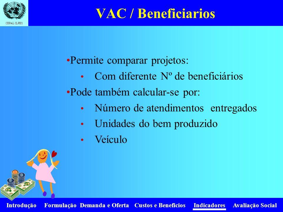 CEPAL/ILPES Introdução Formulação Demanda e Oferta Custos e Beneficios Indicadores Avaliação Social VAC / Beneficiarios Permite comparar projetos: Com
