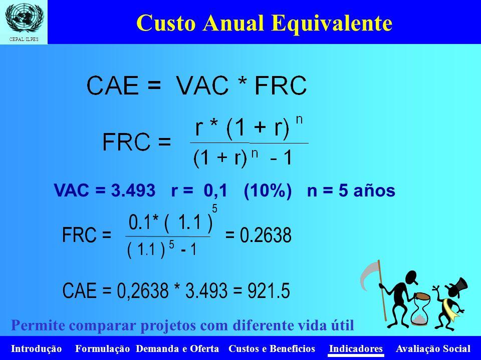 CEPAL/ILPES Introdução Formulação Demanda e Oferta Custos e Beneficios Indicadores Avaliação Social Custo Anual Equivalente VAC = 3.493 r = 0,1 (10%)