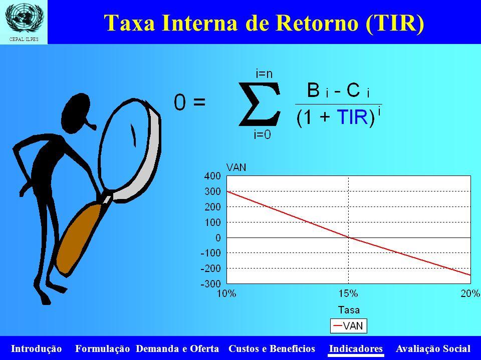 CEPAL/ILPES Introdução Formulação Demanda e Oferta Custos e Beneficios Indicadores Avaliação Social Taxa Interna de Retorno (TIR)