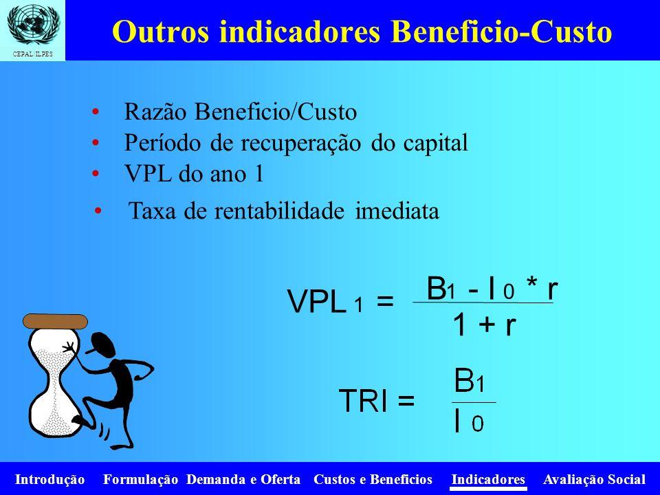 CEPAL/ILPES Introdução Formulação Demanda e Oferta Custos e Beneficios Indicadores Avaliação Social Outros indicadores Beneficio-Custo Razão Beneficio