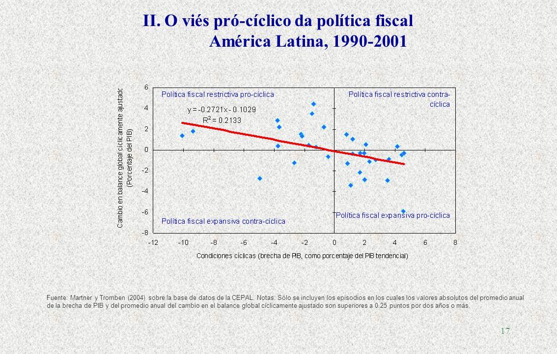 16 O efeito bola de neve Diferencial entre taxa de juros e taxa de crescimento