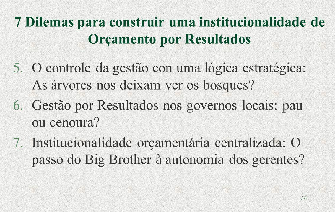 35 7 Dilemas para construir uma institucionalidade para um Orçamento por Resultados 1.Gestão por Resultados ou Orçamento por Resultados.