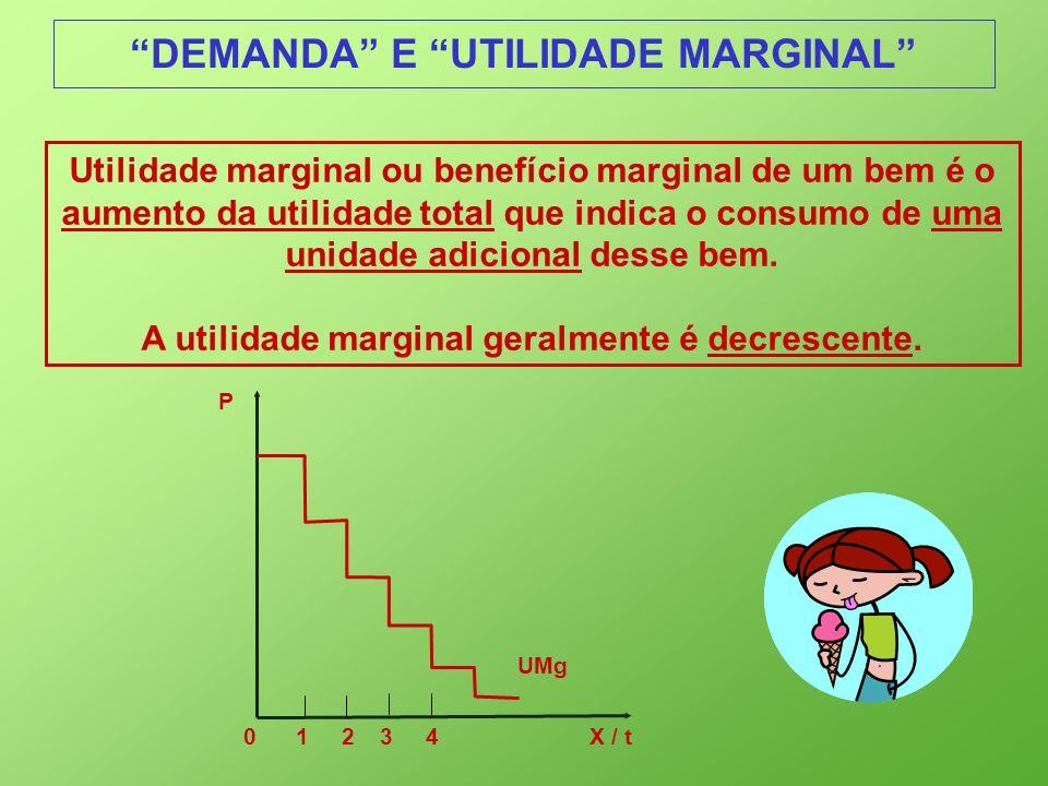 DEMANDA E UTILIDADE MARGINAL Utilidade marginal ou benefício marginal de um bem é o aumento da utilidade total que indica o consumo de uma unidade adi