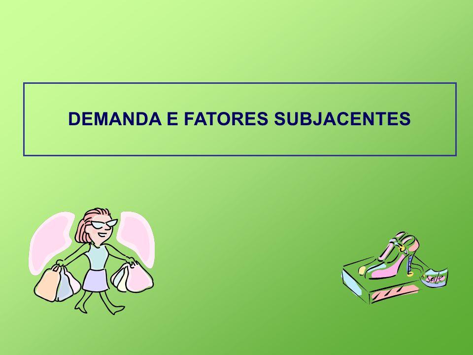 DEMANDA E FATORES SUBJACENTES