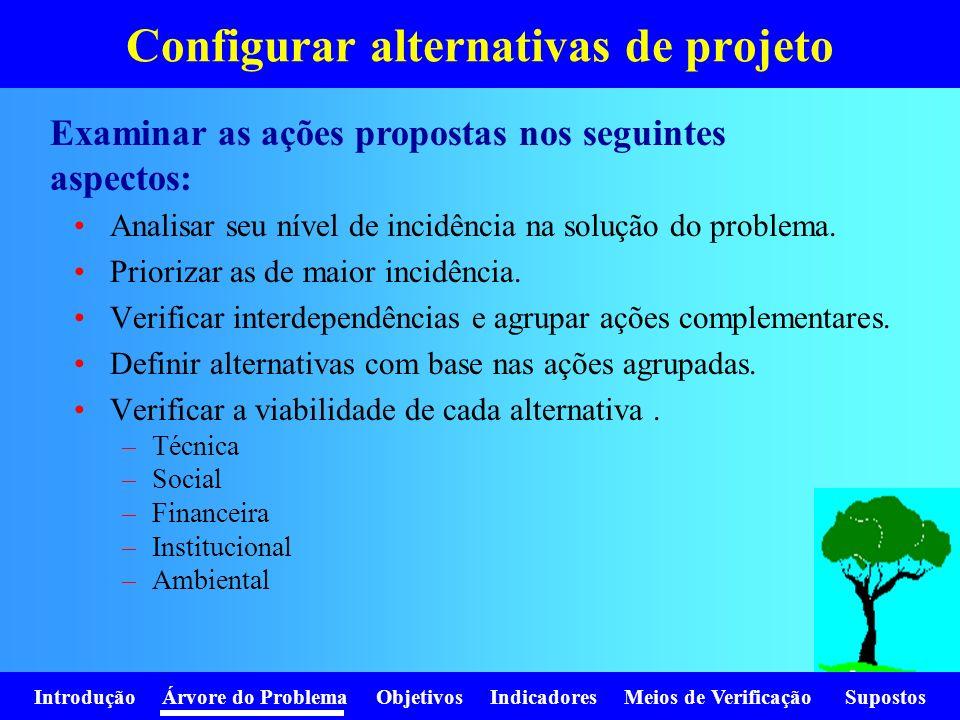 Introdução Árvore do Problema Objetivos Indicadores Meios de Verificação Supostos Configurar alternativas de projeto Analisar seu nível de incidência