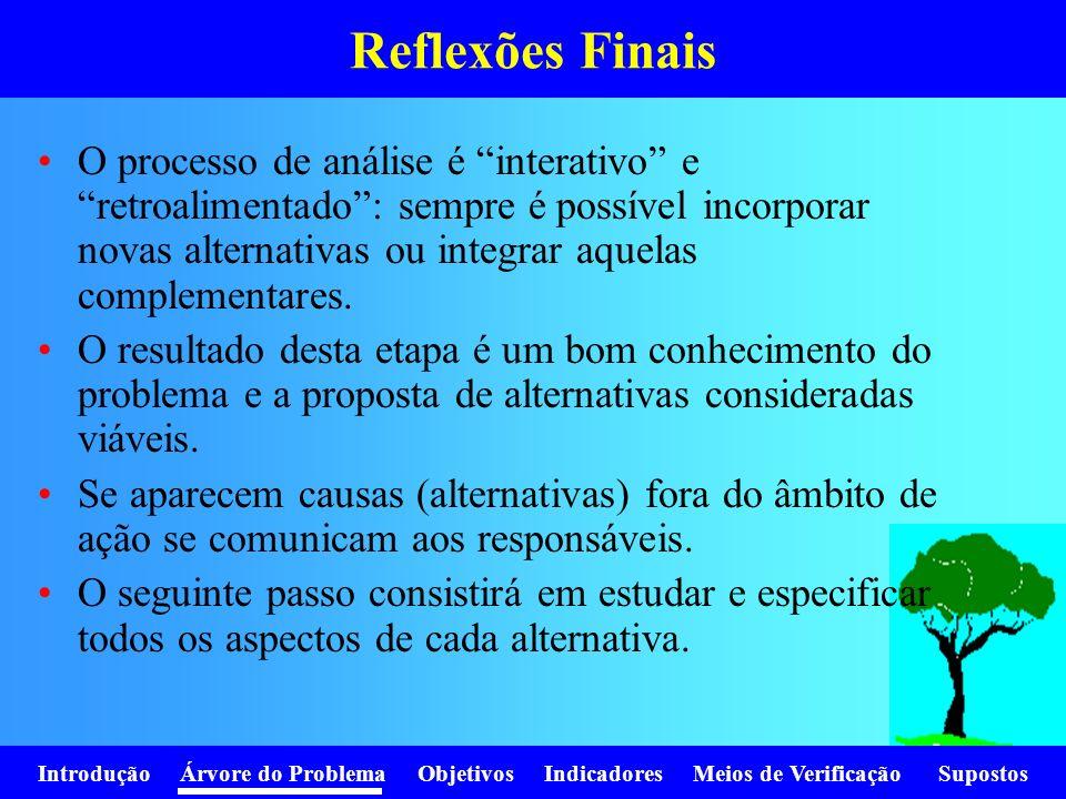 Introdução Árvore do Problema Objetivos Indicadores Meios de Verificação Supostos Reflexões Finais O processo de análise é interativo e retroalimentad