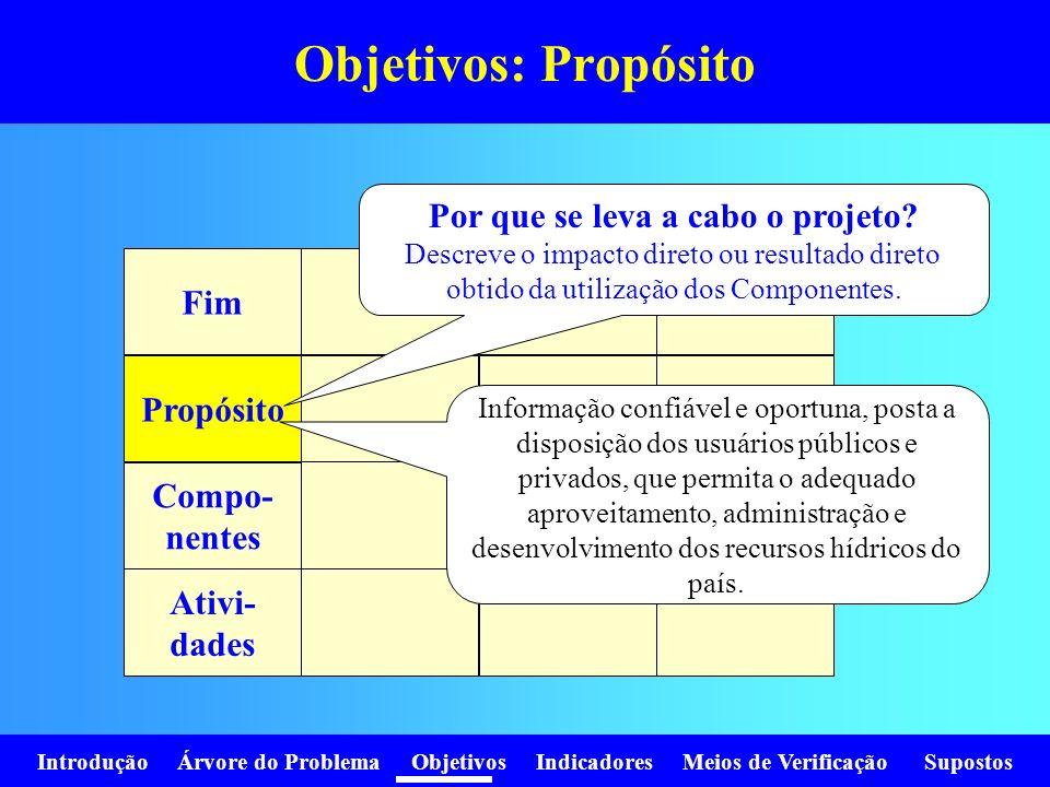 Introdução Árvore do Problema Objetivos Indicadores Meios de Verificação Supostos Objetivos: Propósito Fim Propósito Compo- nentes Ativi- dades Por qu