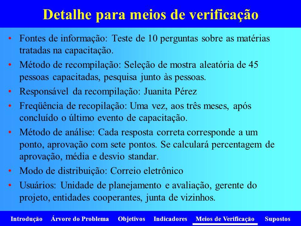 Introdução Árvore do Problema Objetivos Indicadores Meios de Verificação Supostos Detalhe para meios de verificação Fontes de informação: Teste de 10