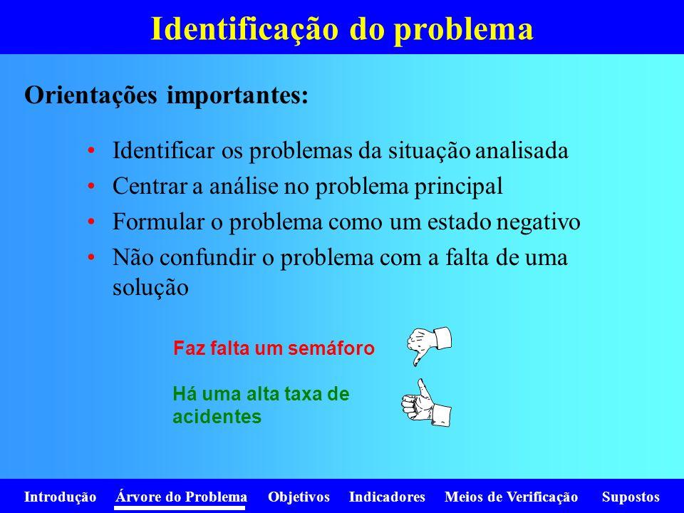 Introdução Árvore do Problema Objetivos Indicadores Meios de Verificação Supostos Identificação do problema Identificar os problemas da situação anali