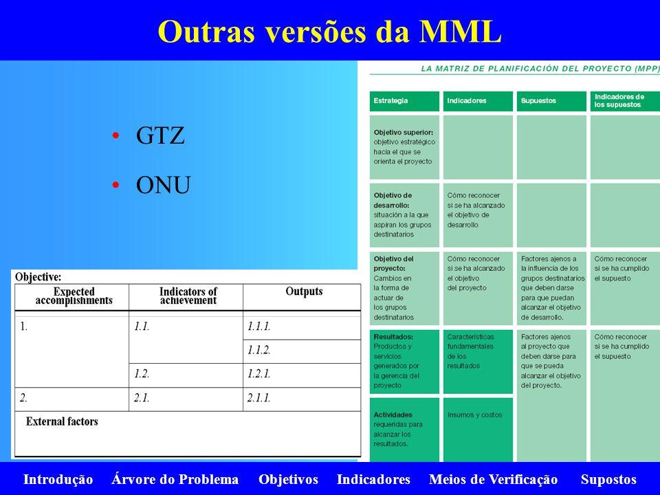 Outras versões da MML GTZ ONU