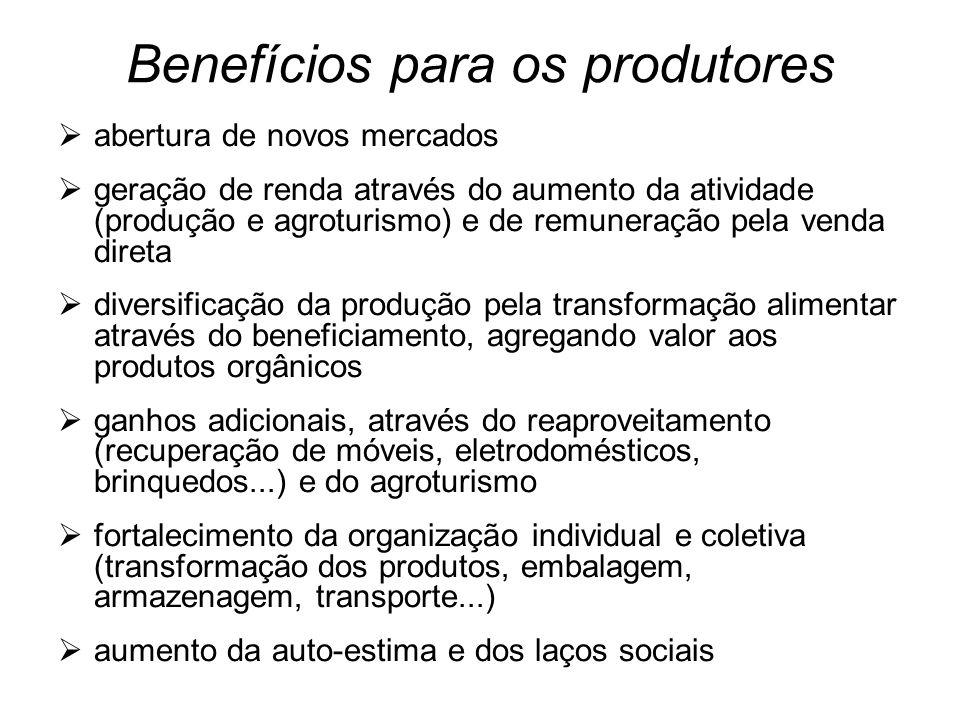 Benefícios para os produtores abertura de novos mercados geração de renda através do aumento da atividade (produção e agroturismo) e de remuneração pe