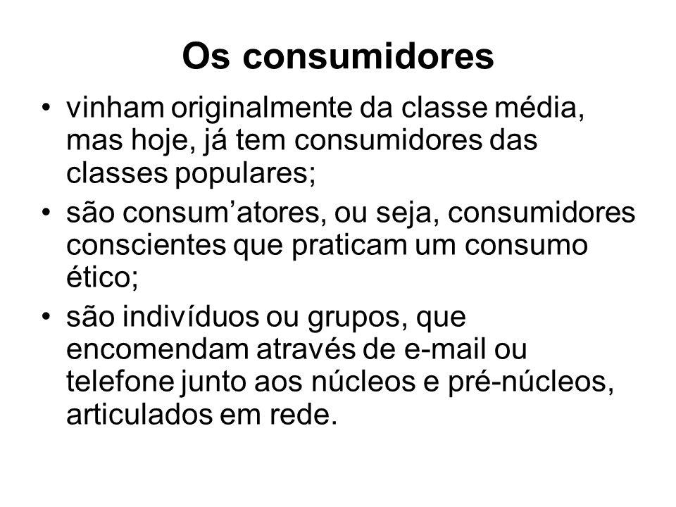 Os consumidores vinham originalmente da classe média, mas hoje, já tem consumidores das classes populares; são consumatores, ou seja, consumidores con