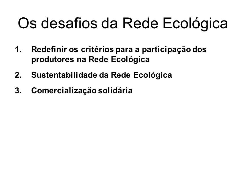 Os desafios da Rede Ecológica 1.Redefinir os critérios para a participação dos produtores na Rede Ecológica 2.Sustentabilidade da Rede Ecológica 3.Com
