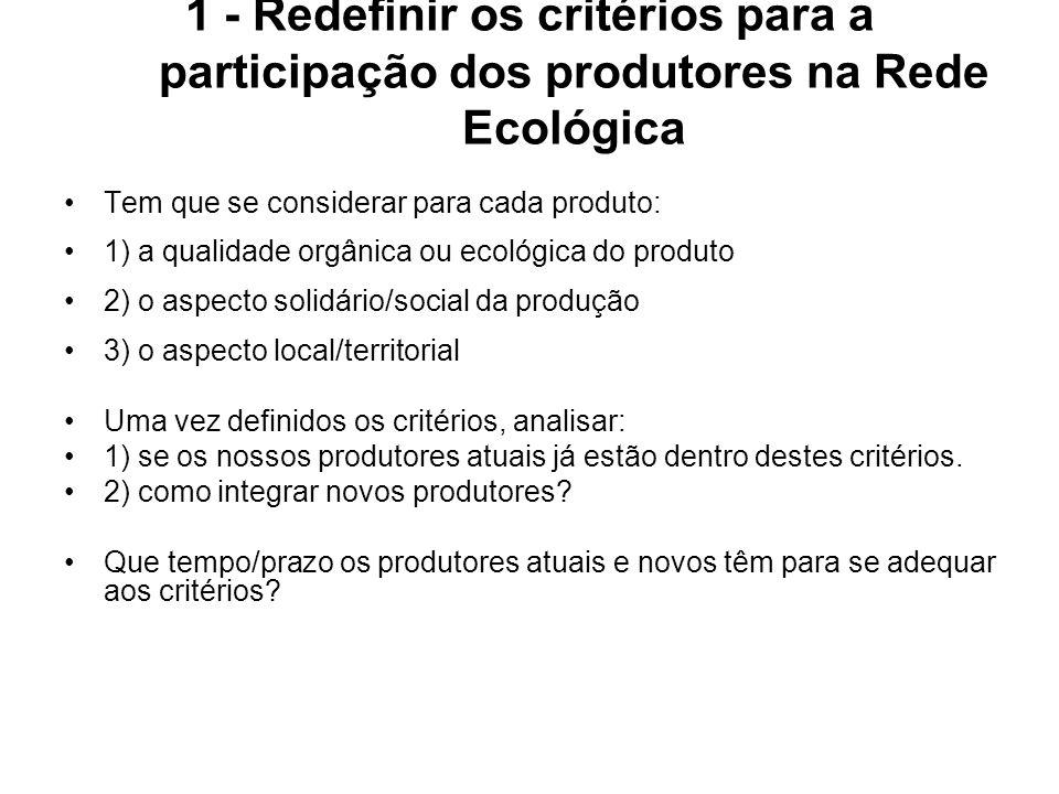 1 - Redefinir os critérios para a participação dos produtores na Rede Ecológica Tem que se considerar para cada produto: 1) a qualidade orgânica ou ec
