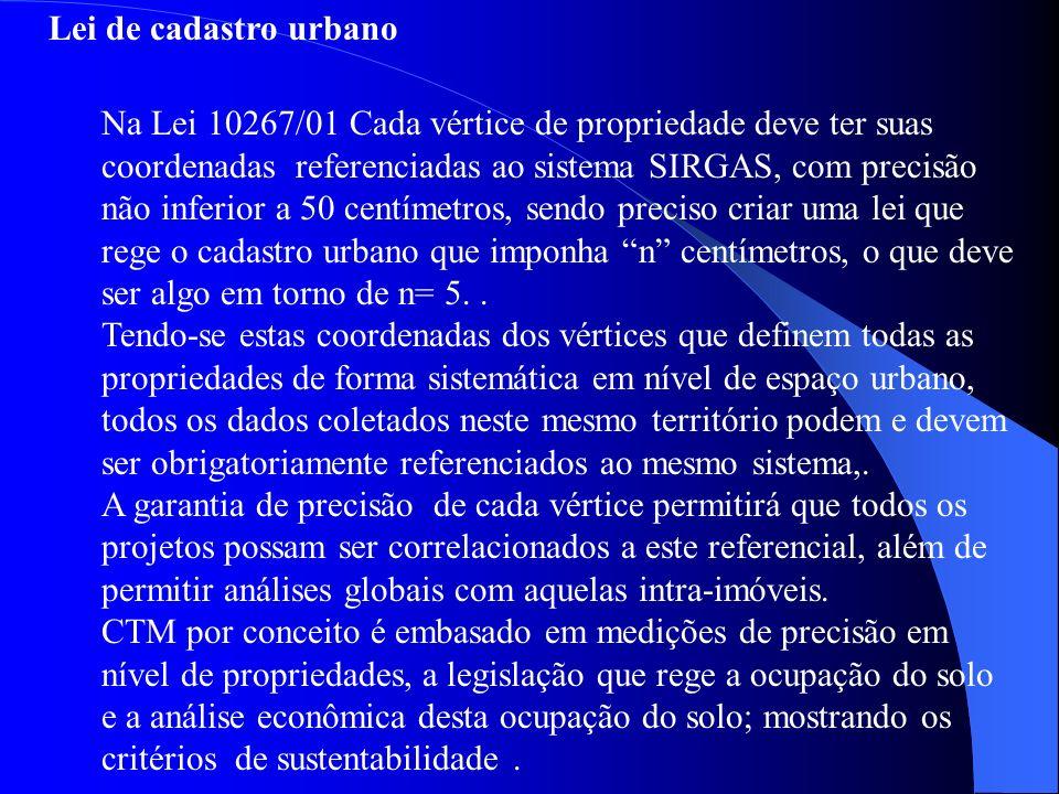 Lei de cadastro urbano Na Lei 10267/01 Cada vértice de propriedade deve ter suas coordenadas referenciadas ao sistema SIRGAS, com precisão não inferio