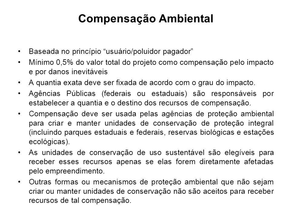 Compensação Ambiental Baseada no princípio usuário/poluidor pagador Mínimo 0,5% do valor total do projeto como compensação pelo impacto e por danos in