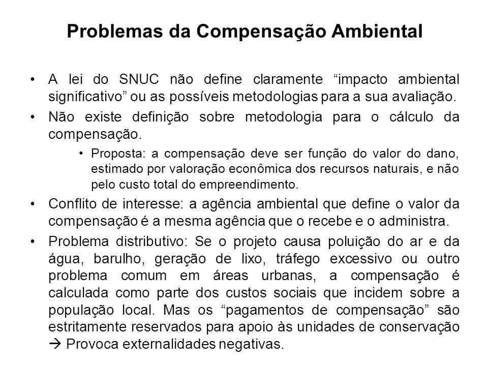 Problemas da Compensação Ambiental A lei do SNUC não define claramente impacto ambiental significativo ou as possíveis metodologias para a sua avaliaç