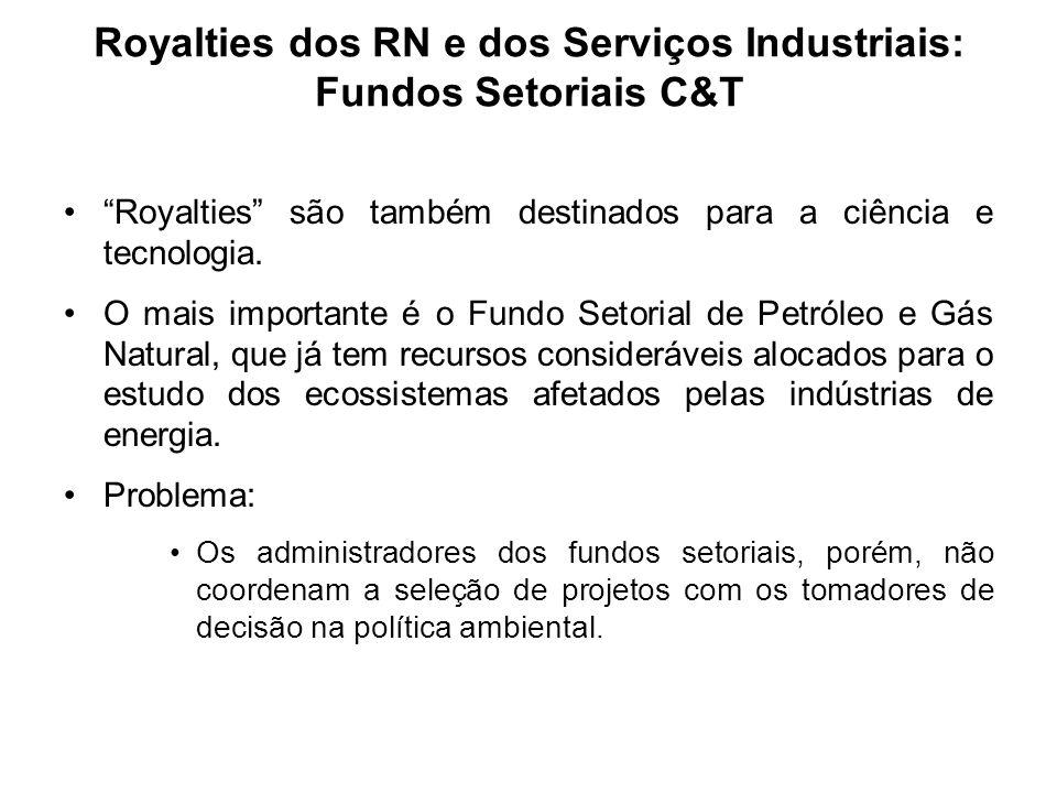 Royalties são também destinados para a ciência e tecnologia. O mais importante é o Fundo Setorial de Petróleo e Gás Natural, que já tem recursos consi