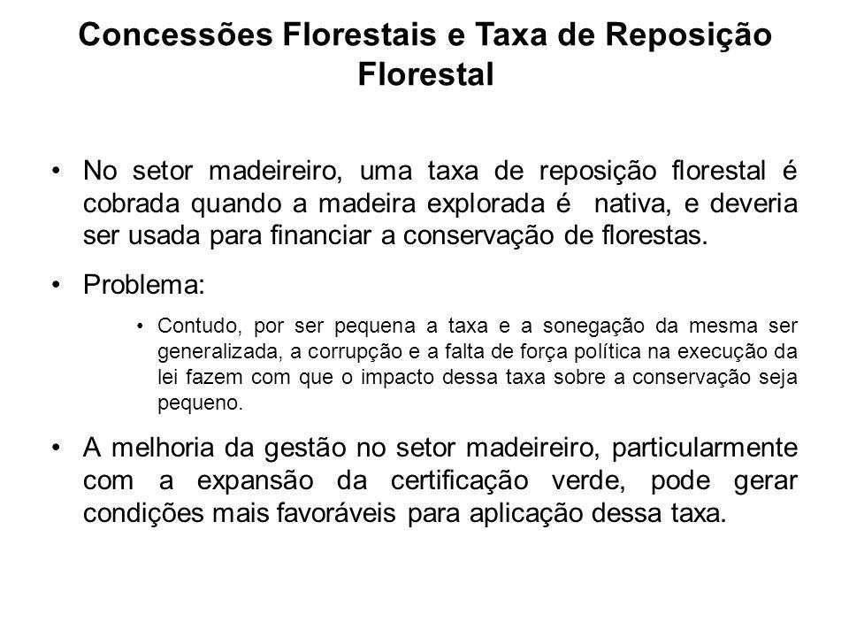 No setor madeireiro, uma taxa de reposição florestal é cobrada quando a madeira explorada é nativa, e deveria ser usada para financiar a conservação d