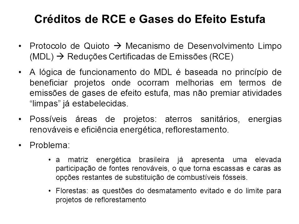 Protocolo de Quioto Mecanismo de Desenvolvimento Limpo (MDL) Reduções Certificadas de Emissões (RCE) A lógica de funcionamento do MDL é baseada no pri