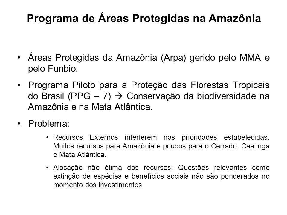 Áreas Protegidas da Amazônia (Arpa) gerido pelo MMA e pelo Funbio. Programa Piloto para a Proteção das Florestas Tropicais do Brasil (PPG – 7) Conserv