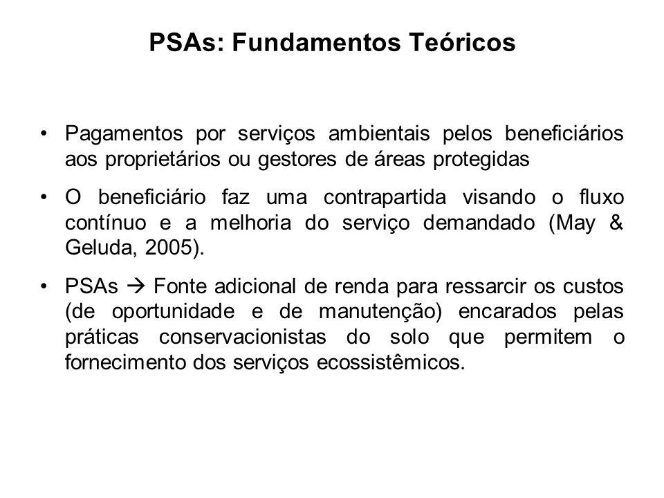 PSAs: Fundamentos Teóricos Pagamentos por serviços ambientais pelos beneficiários aos proprietários ou gestores de áreas protegidas O beneficiário faz