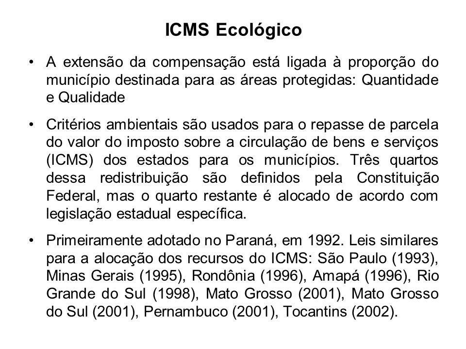 A extensão da compensação está ligada à proporção do município destinada para as áreas protegidas: Quantidade e Qualidade Critérios ambientais são usa