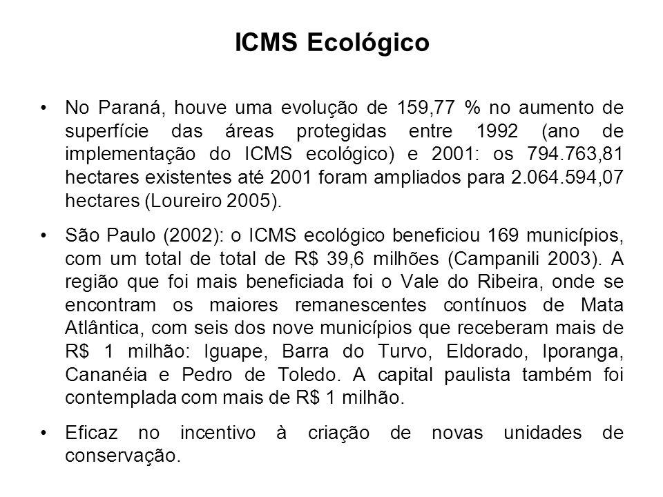 No Paraná, houve uma evolução de 159,77 % no aumento de superfície das áreas protegidas entre 1992 (ano de implementação do ICMS ecológico) e 2001: os