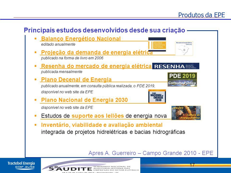 17  Balanço Energético Nacional editado anualmente  Projeção da demanda de energia elétrica publicado na forma de livro em 2006  Resenha do mercado