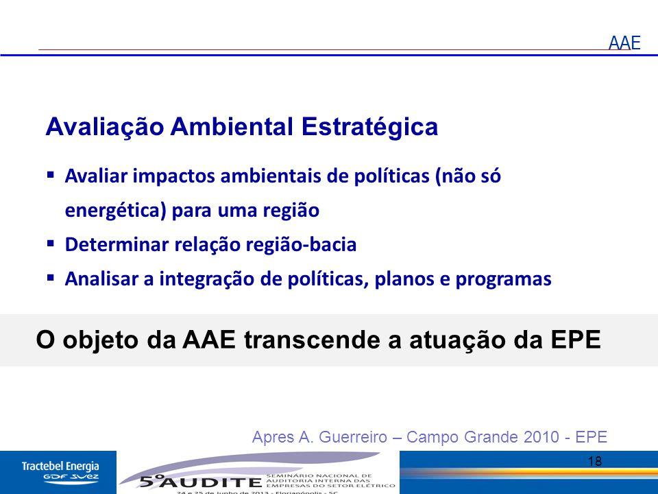 18  Avaliar impactos ambientais de políticas (não só energética) para uma região  Determinar relação região-bacia  Analisar a integração de polític