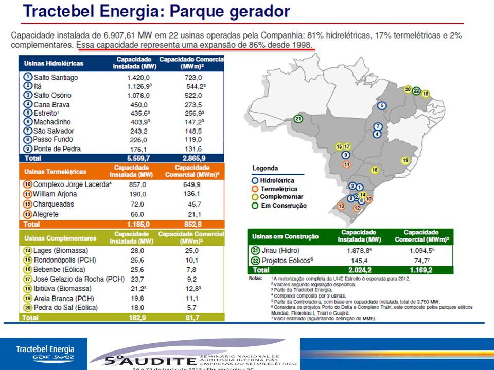 44 Política TBLE sobre as Mudanças Climáticas -Inventário de Emissões -Asseguração -Compensação -MDL (Protocolo de Kyoto) -Fontes Renováveis -Eficiência GEE/MWh www.tractebelenergia.com.br