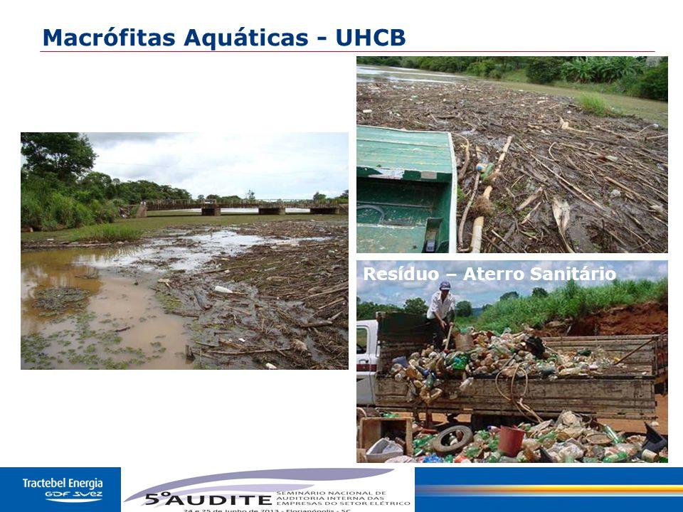 34 Resíduo – Aterro Sanitário Macrófitas Aquáticas - UHCB