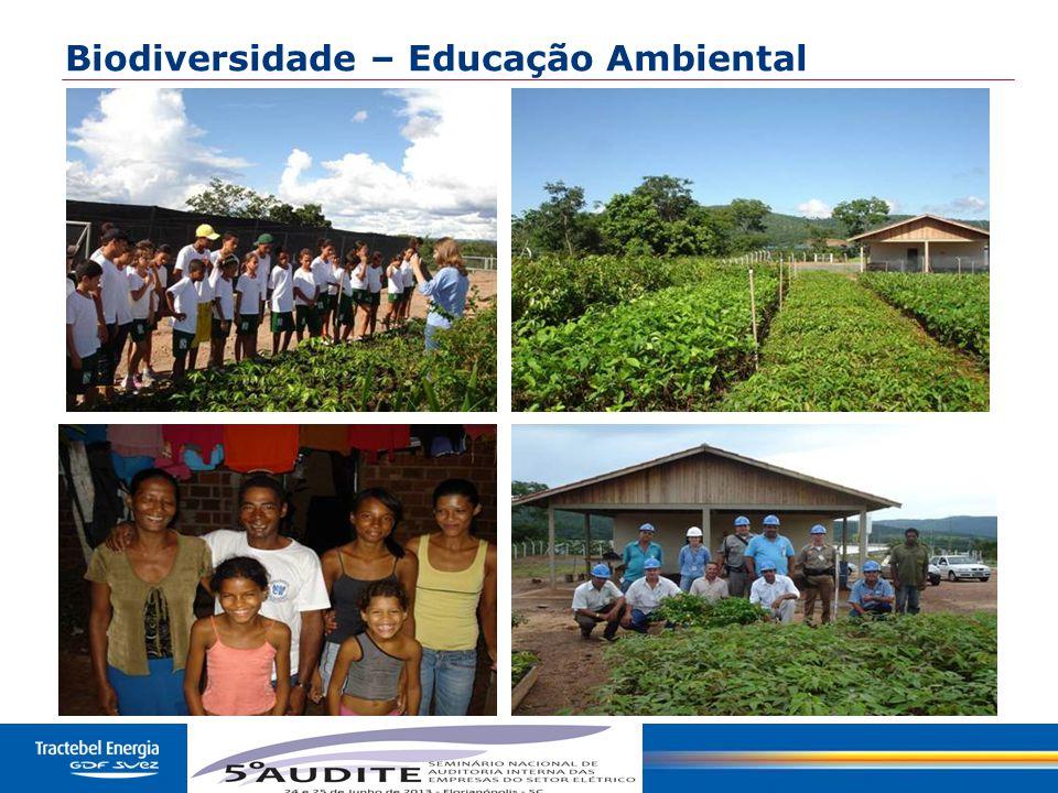37 Biodiversidade – Educação Ambiental